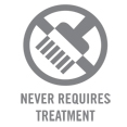 Never Requires Treatment